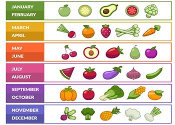 Fruitkalender